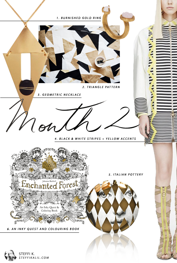 Blog_OnMyRadar_Month_02